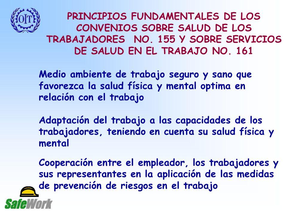 PRINCIPIOS FUNDAMENTALES DE LOS CONVENIOS SOBRE SALUD DE LOS TRABAJADORES NO.