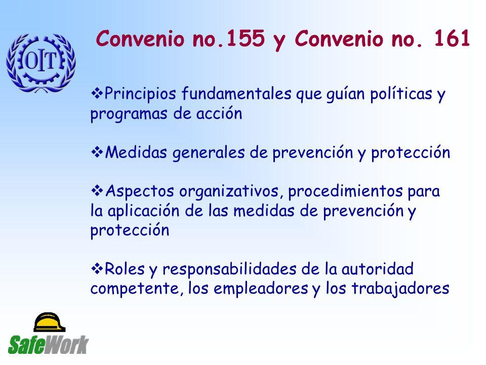 Convenio no.155 y Convenio no.