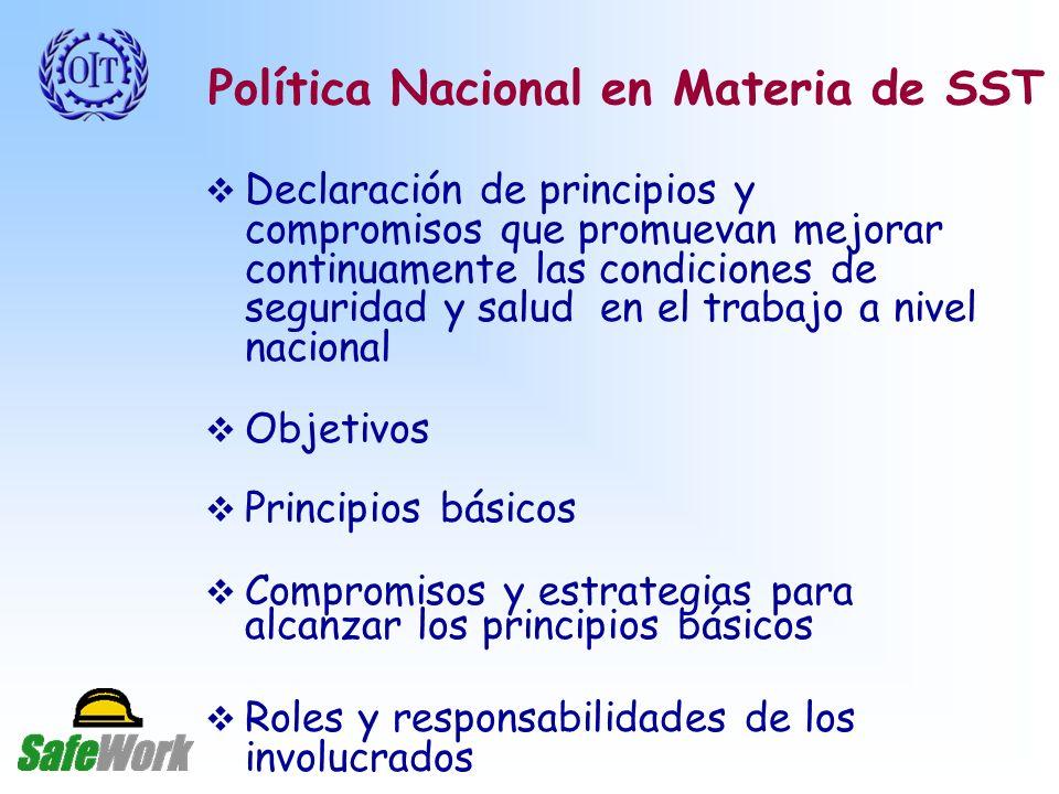 Política Nacional en Materia de SST Declaración de principios y compromisos que promuevan mejorar continuamente las condiciones de seguridad y salud en el trabajo a nivel nacional Objetivos Principios básicos Compromisos y estrategias para alcanzar los principios básicos Roles y responsabilidades de los involucrados