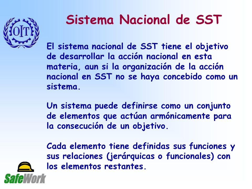 Sistema Nacional de SST El sistema nacional de SST tiene el objetivo de desarrollar la acción nacional en esta materia, aun si la organización de la acción nacional en SST no se haya concebido como un sistema.