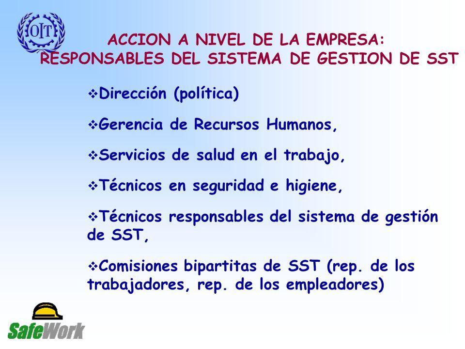 Dirección (política) Gerencia de Recursos Humanos, Servicios de salud en el trabajo, Técnicos en seguridad e higiene, Técnicos responsables del sistema de gestión de SST, Comisiones bipartitas de SST (rep.
