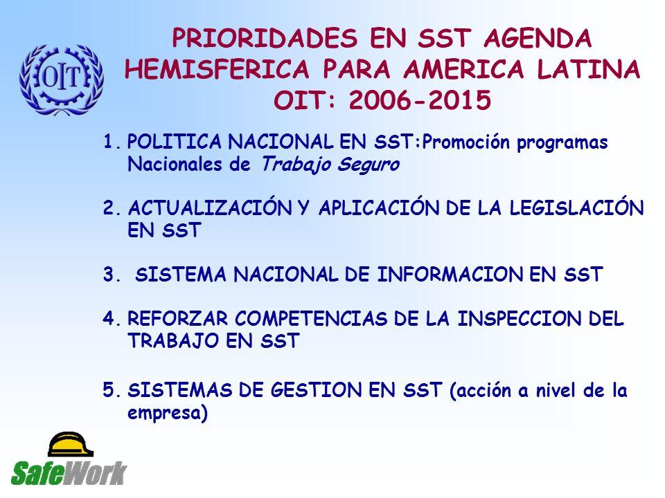 PRIORIDADES EN SST AGENDA HEMISFERICA PARA AMERICA LATINA OIT: 2006-2015 1.POLITICA NACIONAL EN SST:Promoción programas Nacionales de Trabajo Seguro 2.ACTUALIZACIÓN Y APLICACIÓN DE LA LEGISLACIÓN EN SST 3.