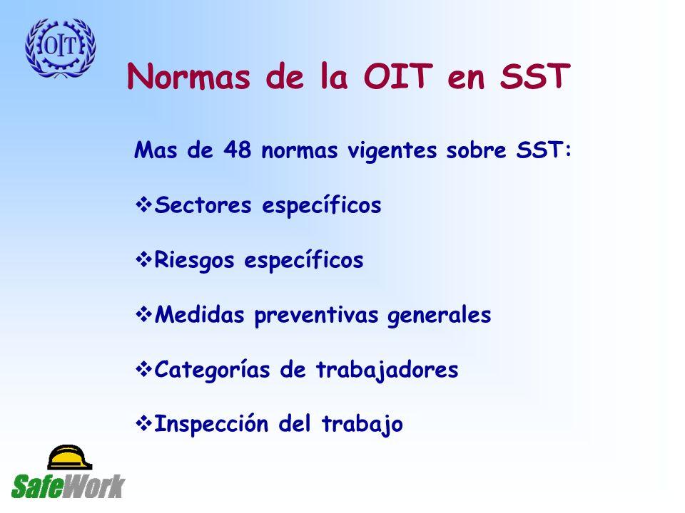Normas de la OIT en SST Mas de 48 normas vigentes sobre SST: Sectores específicos Riesgos específicos Medidas preventivas generales Categorías de trabajadores Inspección del trabajo