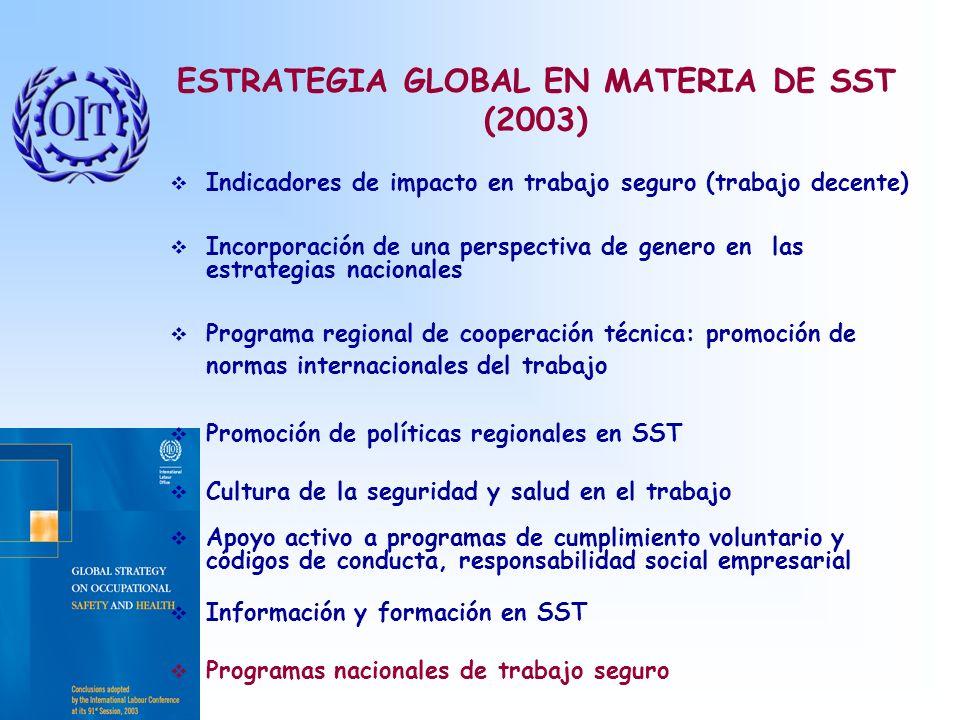 PRINCIPIOS FUNDAMENTALES EN LOS CONVENIOS DE LA OIT SOBRE SALUD Y SEGURIDAD EN EL TRABAJO