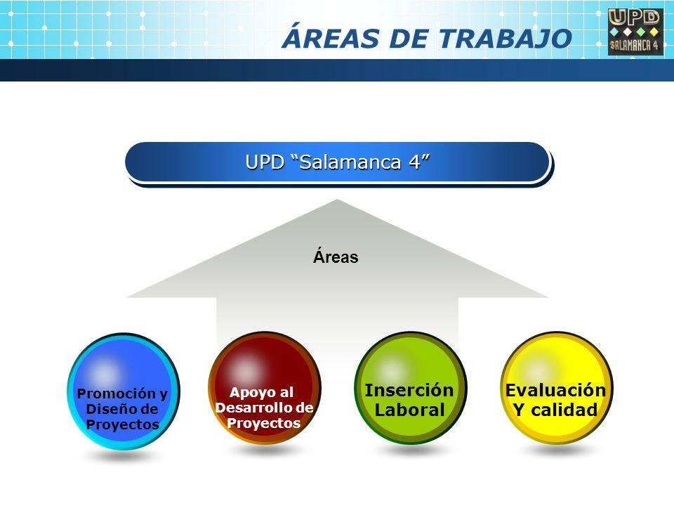ÁREAS DE TRABAJO UPD Salamanca 4 Áreas Evaluación Y calidad Inserción Laboral Apoyo al Desarrollo de Proyectos Promoción y Diseño de Proyectos
