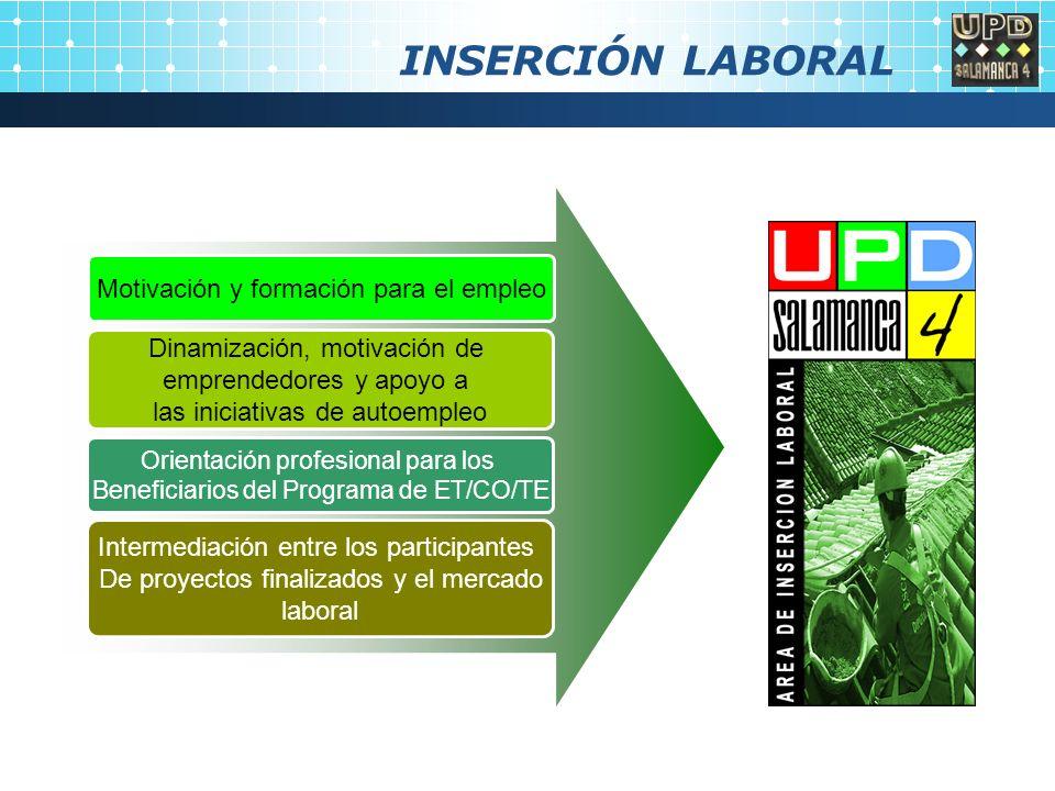 INSERCIÓN LABORAL Motivación y formación para el empleo Dinamización, motivación de emprendedores y apoyo a las iniciativas de autoempleo Orientación profesional para los Beneficiarios del Programa de ET/CO/TE Intermediación entre los participantes De proyectos finalizados y el mercado laboral
