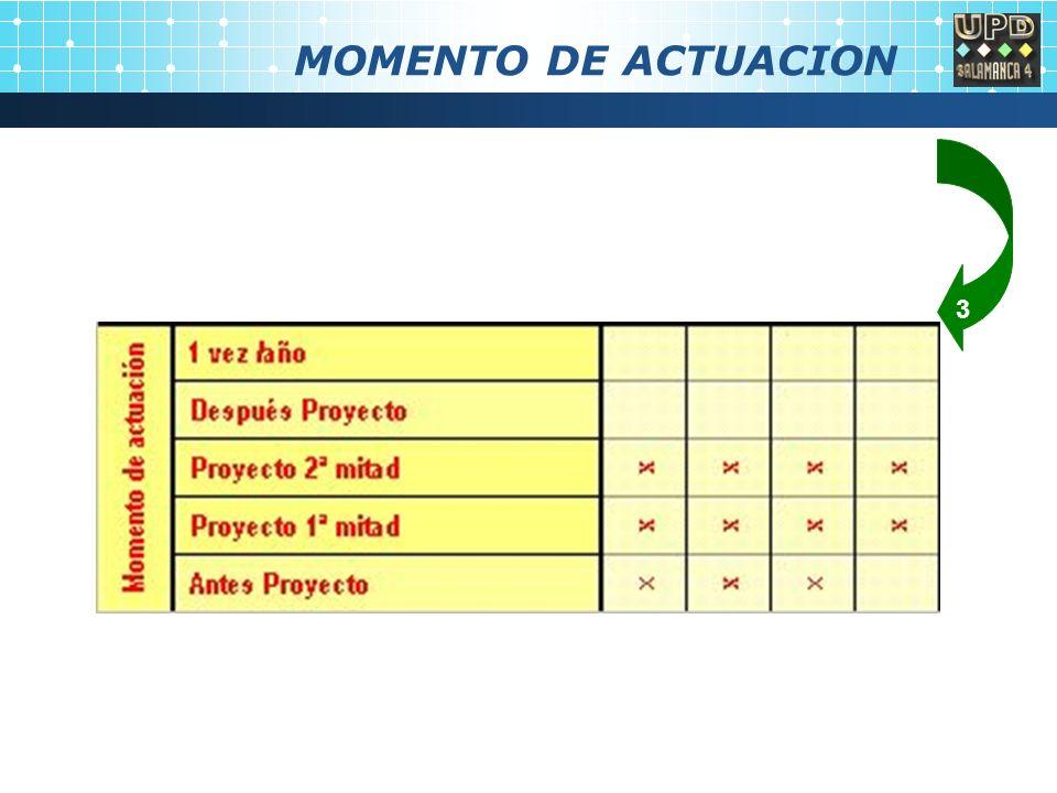 MOMENTO DE ACTUACION 3