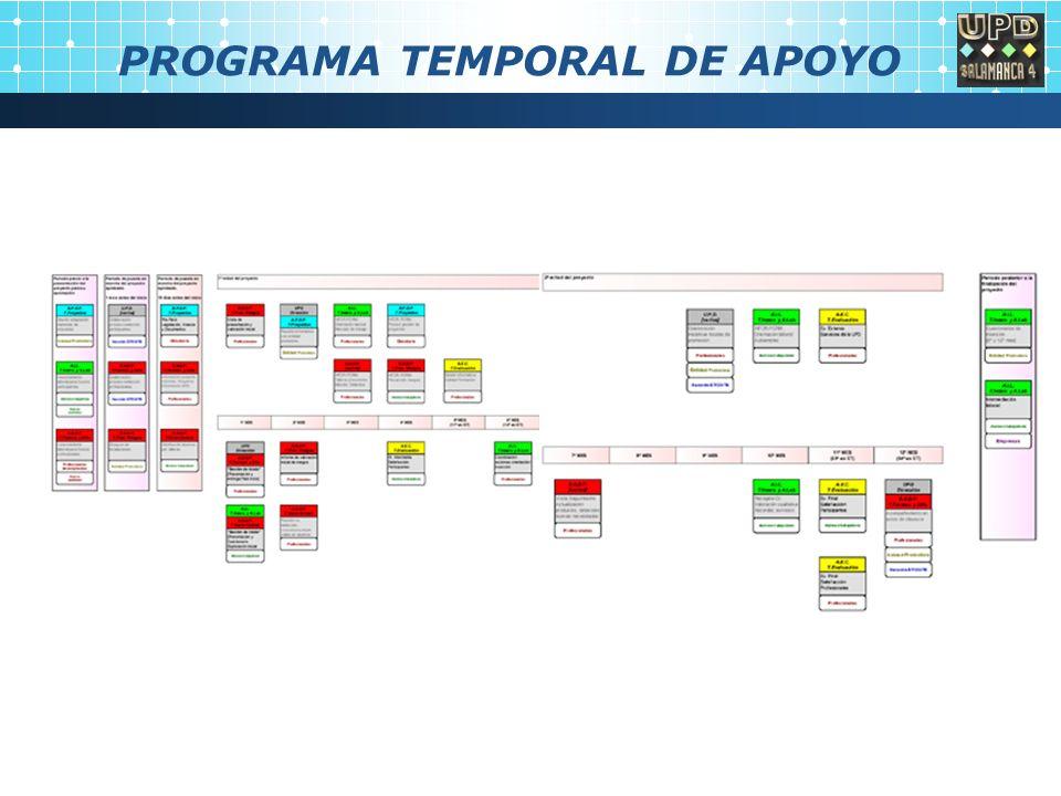 PROGRAMA TEMPORAL DE APOYO
