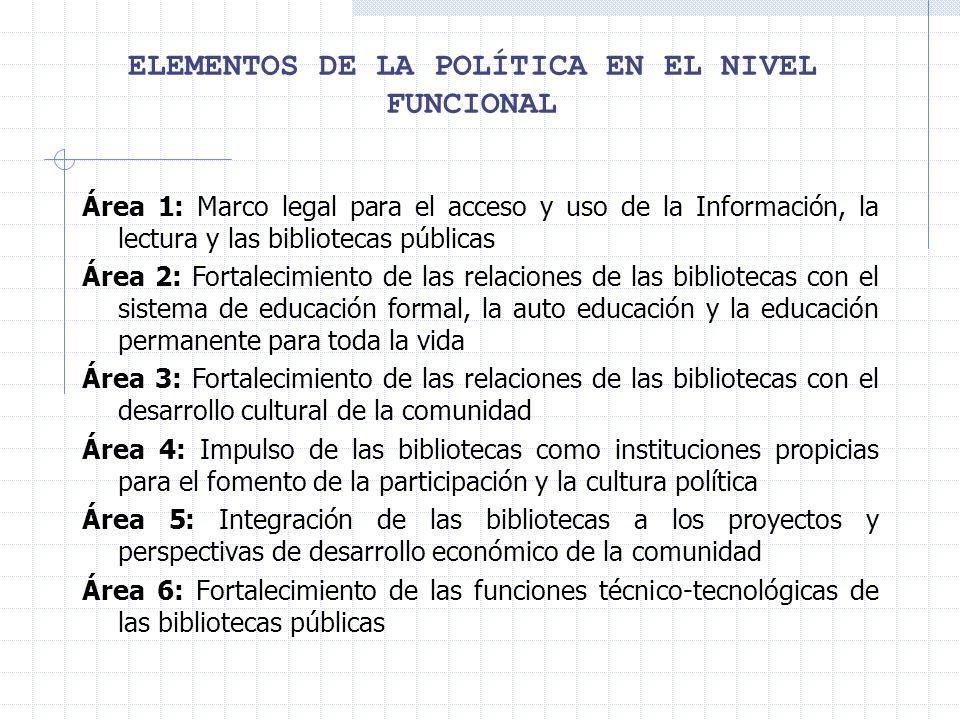 ELEMENTOS DE LA POLÍTICA EN EL NIVEL FUNCIONAL Área 1: Marco legal para el acceso y uso de la Información, la lectura y las bibliotecas públicas Área
