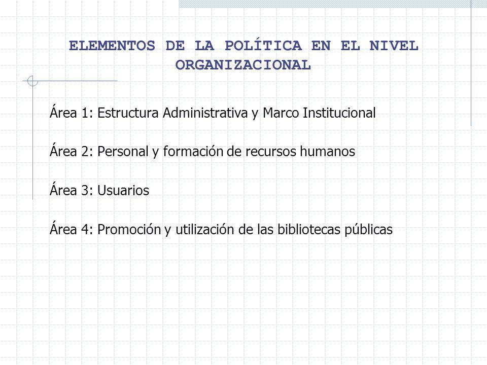 ELEMENTOS DE LA POLÍTICA EN EL NIVEL ORGANIZACIONAL Área 1: Estructura Administrativa y Marco Institucional Área 2: Personal y formación de recursos humanos Área 3: Usuarios Área 4: Promoción y utilización de las bibliotecas públicas