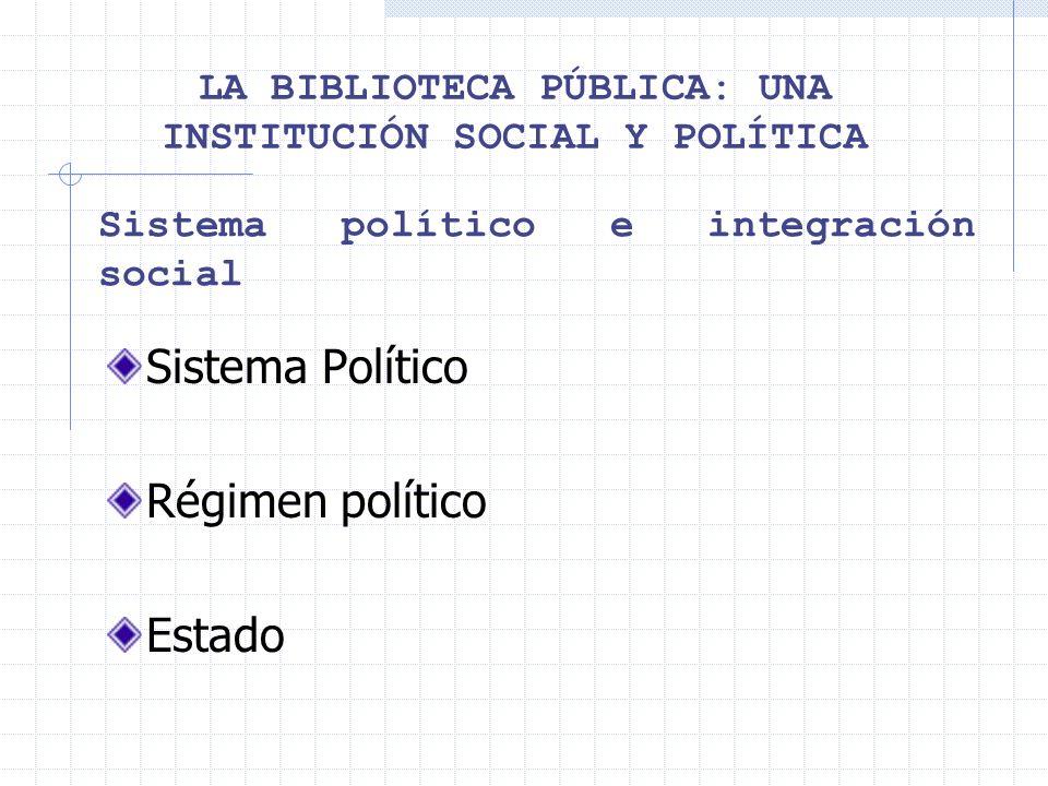 LA BIBLIOTECA PÚBLICA: UNA INSTITUCIÓN SOCIAL Y POLÍTICA Sistema Político Régimen político Estado Sistema político e integración social