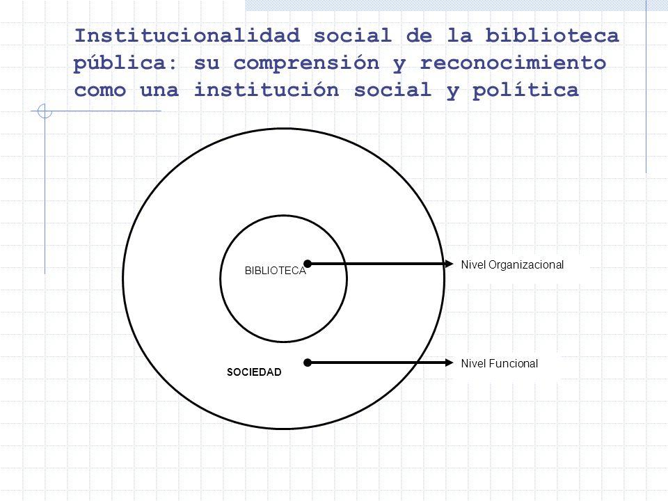 Institucionalidad social de la biblioteca pública: su comprensión y reconocimiento como una institución social y política BIBLIOTECA Nivel Funcional N