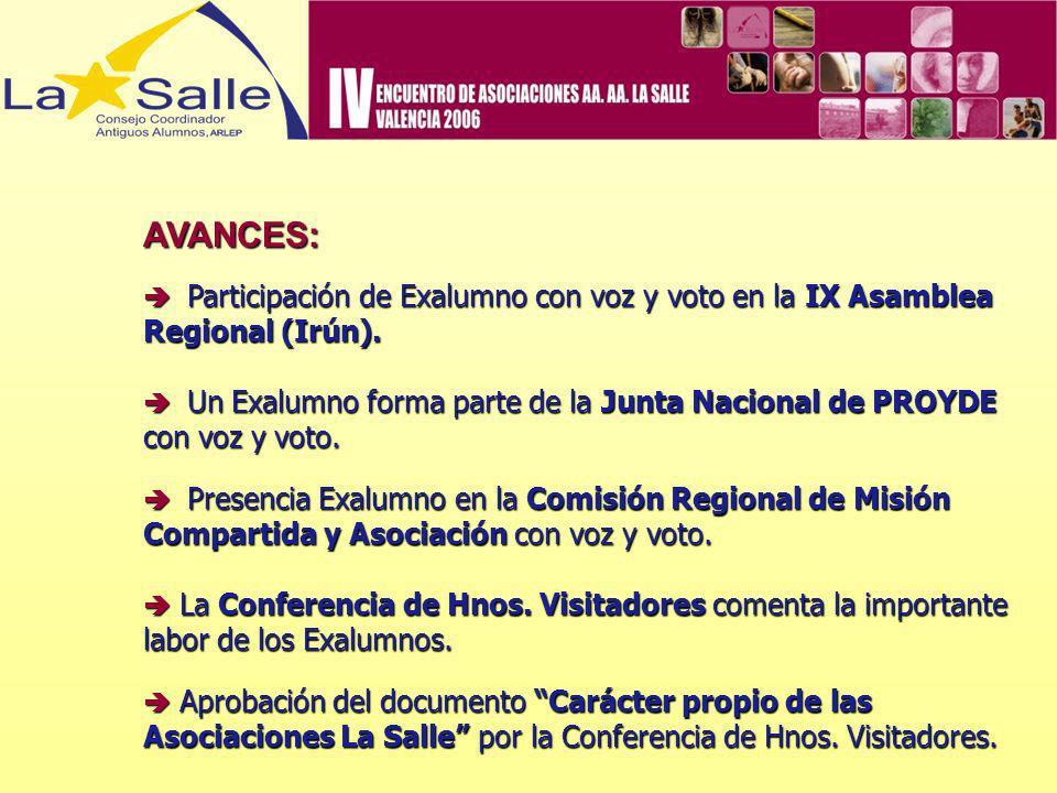 AVANCES: Participación de Exalumno con voz y voto en la IX Asamblea Regional (Irún). Participación de Exalumno con voz y voto en la IX Asamblea Region