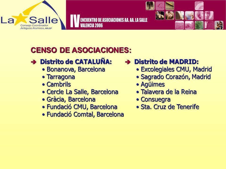 CENSO DE ASOCIACIONES: Distrito de CATALUÑA: Distrito de CATALUÑA: Bonanova, Barcelona Bonanova, Barcelona Tarragona Tarragona Cambrils Cambrils Cercl