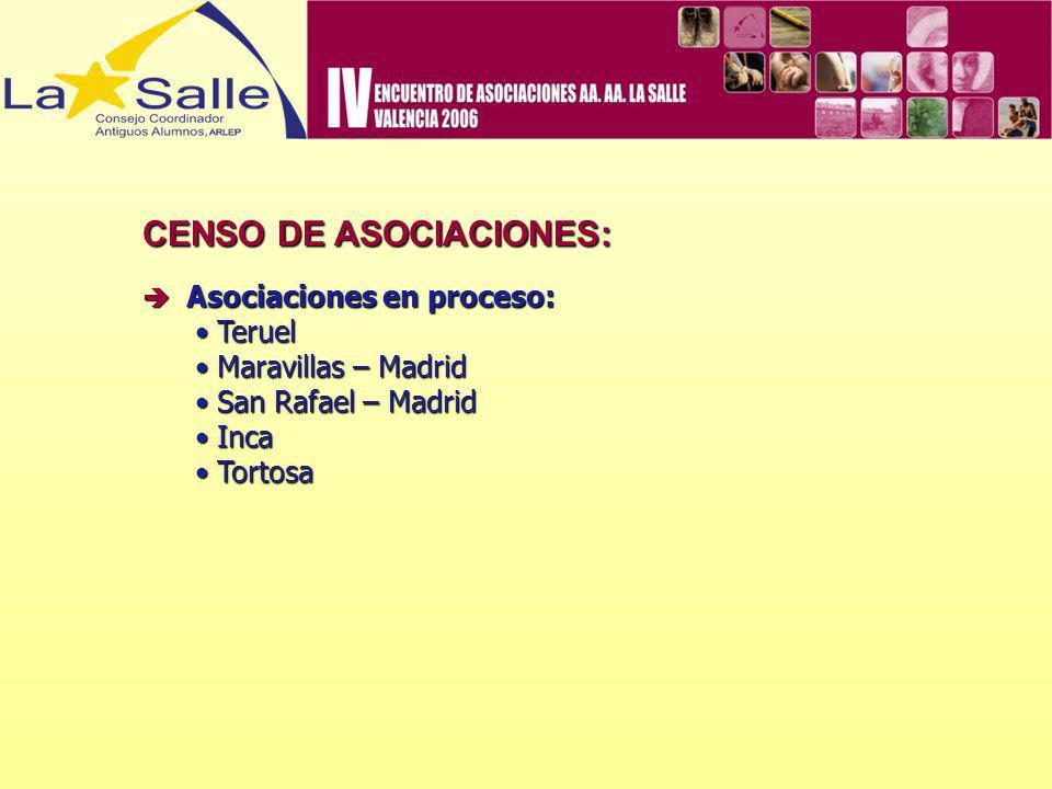 CENSO DE ASOCIACIONES: Asociaciones en proceso: Asociaciones en proceso: Teruel Teruel Maravillas – Madrid Maravillas – Madrid San Rafael – Madrid San