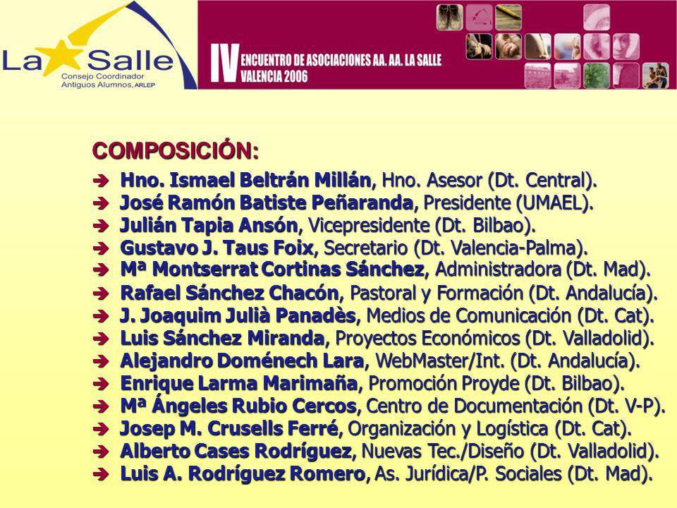 COMPOSICIÓN: Hno. Ismael Beltrán Millán, Hno. Asesor (Dt. Central). Hno. Ismael Beltrán Millán, Hno. Asesor (Dt. Central). José Ramón Batiste Peñarand