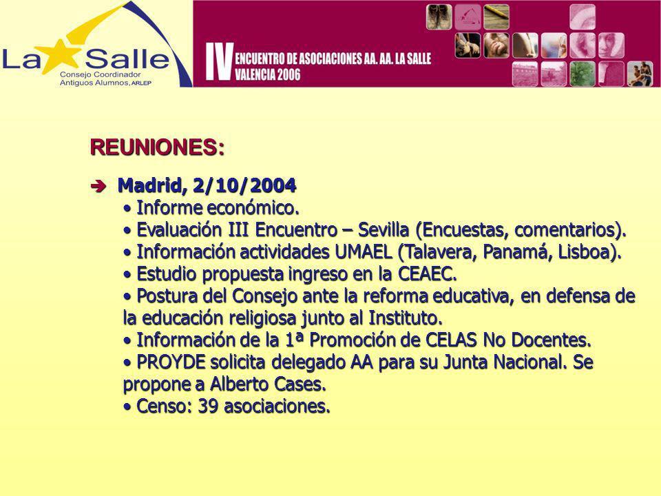 REUNIONES: Madrid, 2/10/2004 Madrid, 2/10/2004 Informe económico. Informe económico. Evaluación III Encuentro – Sevilla (Encuestas, comentarios). Eval
