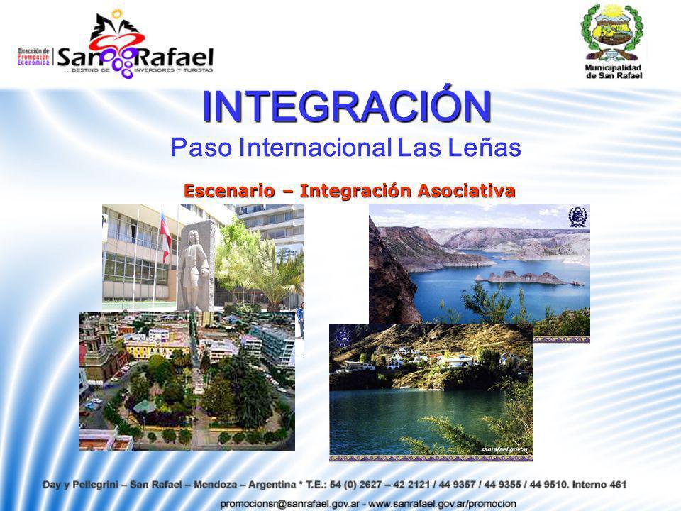INTEGRACIÓN INTEGRACIÓN Paso Internacional Las Leñas Escenario – Integración Asociativa