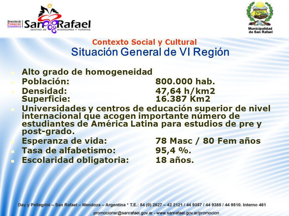 Alto grado de homogeneidad Población:800.000 hab.