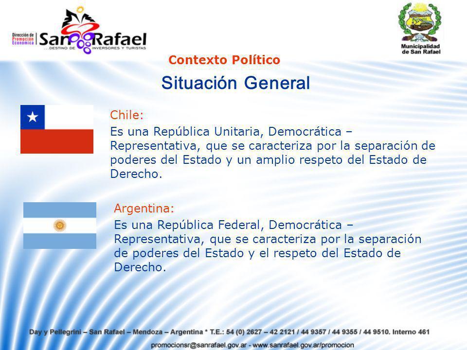 Situación General Contexto Político Chile: Es una República Unitaria, Democrática – Representativa, que se caracteriza por la separación de poderes del Estado y un amplio respeto del Estado de Derecho.