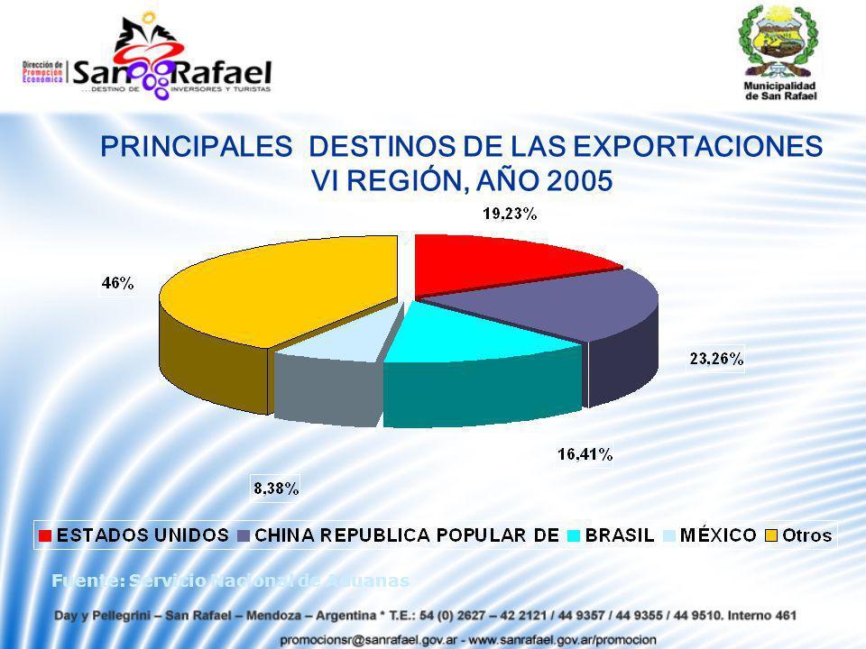 Fuente: Servicio Nacional de Aduanas PRINCIPALES DESTINOS DE LAS EXPORTACIONES VI REGIÓN, AÑO 2005
