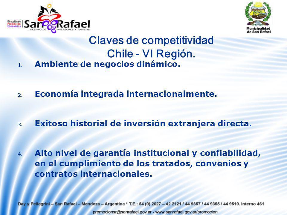 Claves de competitividad Chile - VI Región.1. 1. Ambiente de negocios dinámico.