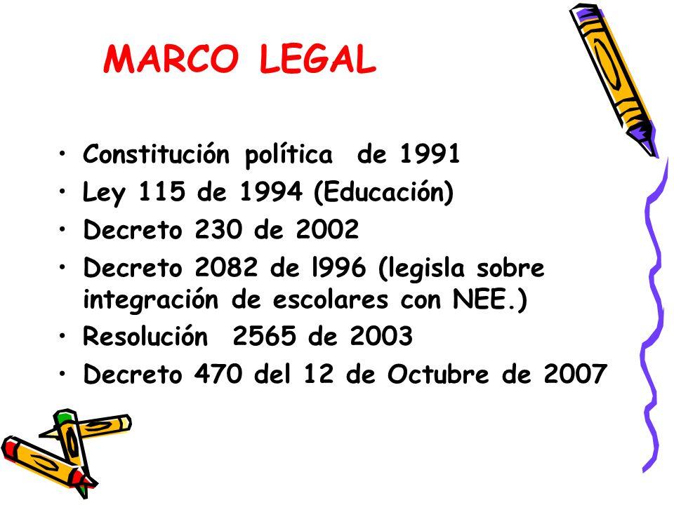 MARCO LEGAL Constitución política de 1991 Ley 115 de 1994 (Educación) Decreto 230 de 2002 Decreto 2082 de l996 (legisla sobre integración de escolares con NEE.) Resolución 2565 de 2003 Decreto 470 del 12 de Octubre de 2007