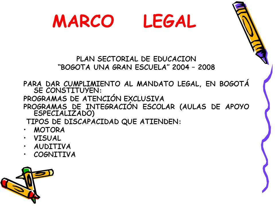 MARCO LEGAL PLAN SECTORIAL DE EDUCACION BOGOTA UNA GRAN ESCUELA 2004 – 2008 PARA DAR CUMPLIMIENTO AL MANDATO LEGAL, EN BOGOTÁ SE CONSTITUYEN: PROGRAMAS DE ATENCIÓN EXCLUSIVA PROGRAMAS DE INTEGRACIÓN ESCOLAR (AULAS DE APOYO ESPECIALIZADO) TIPOS DE DISCAPACIDAD QUE ATIENDEN: MOTORA VISUAL AUDITIVA COGNITIVA
