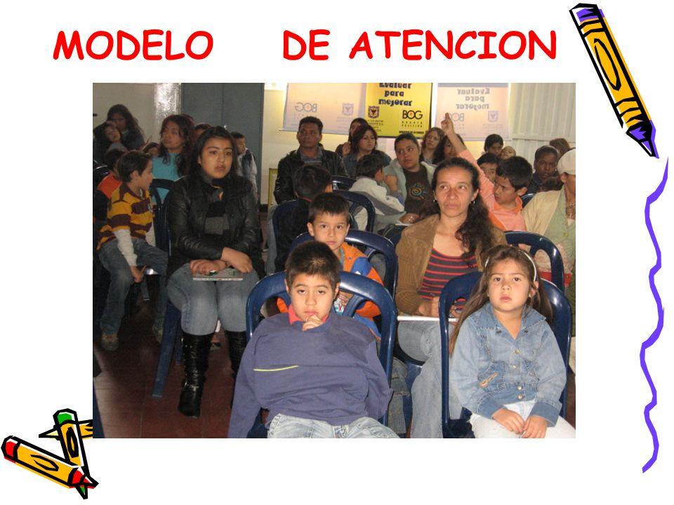 MODELO DE ATENCION