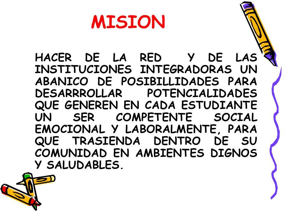 MISION HACER DE LA RED Y DE LAS INSTITUCIONES INTEGRADORAS UN ABANICO DE POSIBILLIDADES PARA DESARRROLLAR POTENCIALIDADES QUE GENEREN EN CADA ESTUDIANTE UN SER COMPETENTE SOCIAL EMOCIONAL Y LABORALMENTE, PARA QUE TRASIENDA DENTRO DE SU COMUNIDAD EN AMBIENTES DIGNOS Y SALUDABLES.