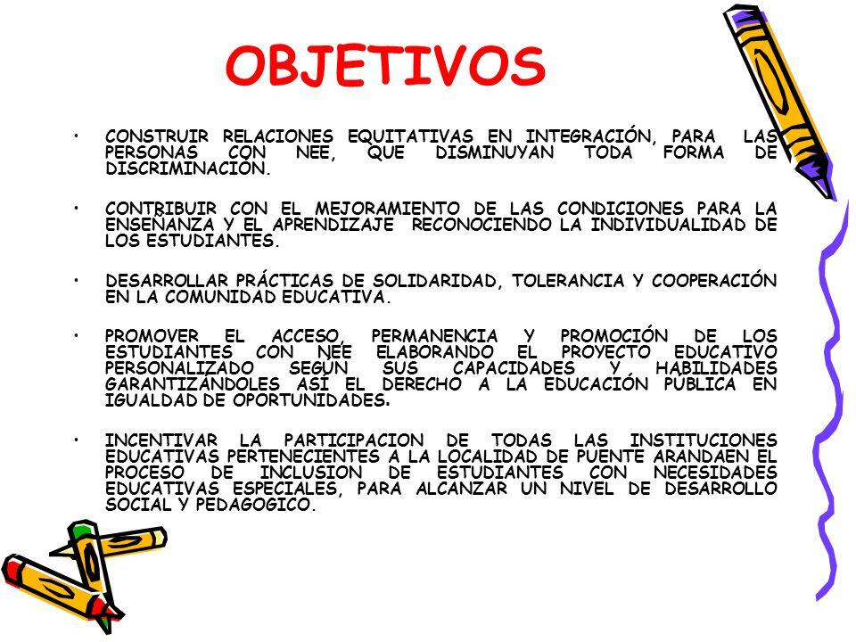 OBJETIVOS CONSTRUIR RELACIONES EQUITATIVAS EN INTEGRACIÓN, PARA LAS PERSONAS CON NEE, QUE DISMINUYAN TODA FORMA DE DISCRIMINACIÓN. CONTRIBUIR CON EL M
