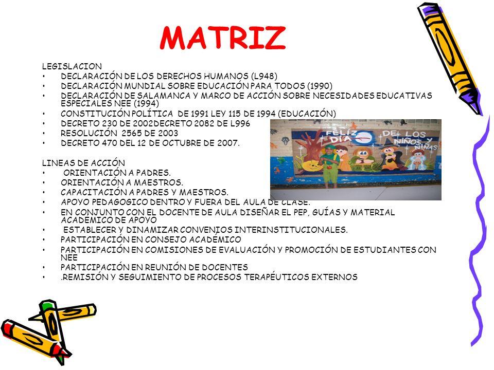 MATRIZ LEGISLACION DECLARACIÓN DE LOS DERECHOS HUMANOS (L948) DECLARACIÓN MUNDIAL SOBRE EDUCACIÓN PARA TODOS (1990) DECLARACIÓN DE SALAMANCA Y MARCO D