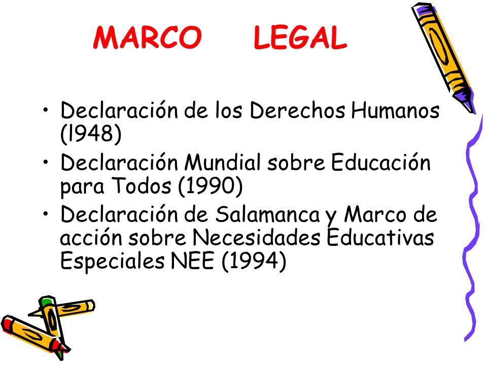 MARCO LEGAL Declaración de los Derechos Humanos (l948) Declaración Mundial sobre Educación para Todos (1990) Declaración de Salamanca y Marco de acción sobre Necesidades Educativas Especiales NEE (1994)