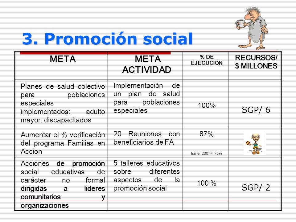 3. Promoción social META META ACTIVIDAD META ACTIVIDAD % DE EJECUCION RECURSOS/ $ MILLONES Planes de salud colectivo para poblaciones especiales imple