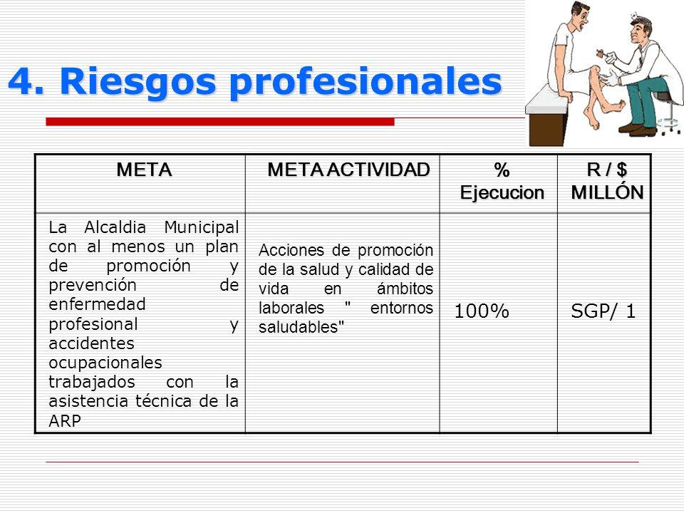 4. Riesgos profesionales META META ACTIVIDAD META ACTIVIDAD % Ejecucion R / $ MILLÓN La Alcaldia Municipal con al menos un plan de promoción y prevenc
