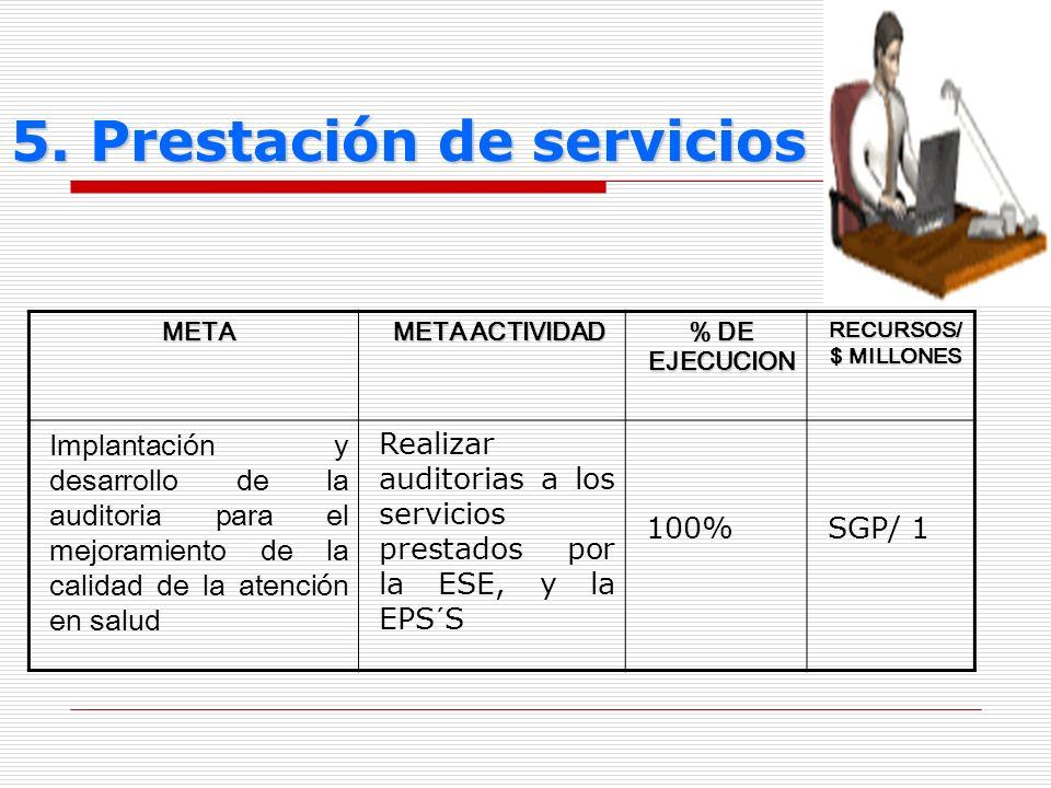 5. Prestación de servicios META META ACTIVIDAD META ACTIVIDAD % DE EJECUCION RECURSOS/ $ MILLONES Implantación y desarrollo de la auditoria para el me