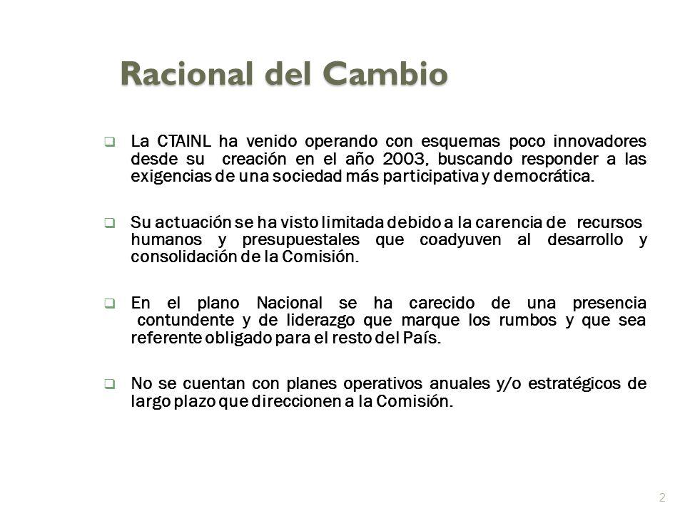 Racional del Cambio La CTAINL ha venido operando con esquemas poco innovadores desde su creación en el año 2003, buscando responder a las exigencias de una sociedad más participativa y democrática.