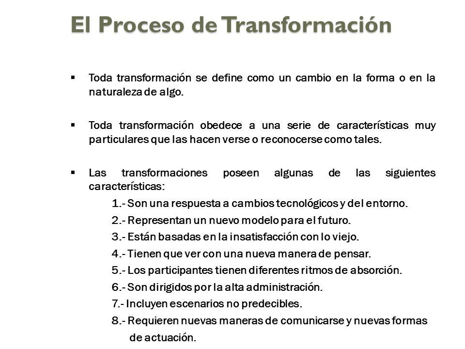 Toda transformación se define como un cambio en la forma o en la naturaleza de algo.