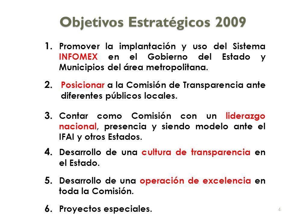 Modelo de Direccionamiento Competitivo Definición de Rumbo Alineación de Estructura Organizacional Ejecución Alineada de las Capacidades Organizacionales 5