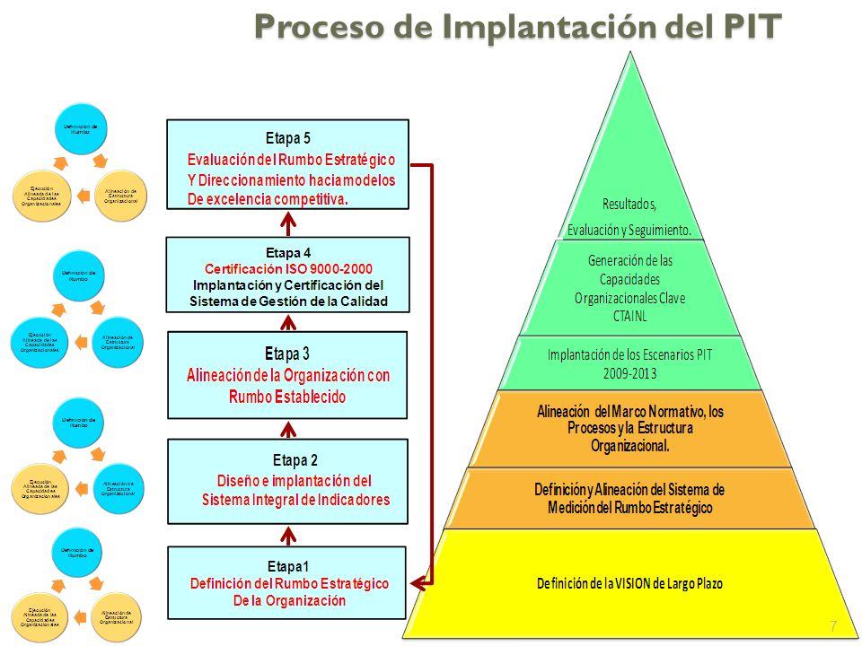 MISIÓN ACTUAL La Comisión de Acceso a la Información Pública de Nuevo León (CTAINL) tiene a su cargo la atribución de la operación y decisión sobre el derecho de acceso a la información pública, así como las relativas a la promoción, difusión e investigación para crear una cultura sobre ese derecho.