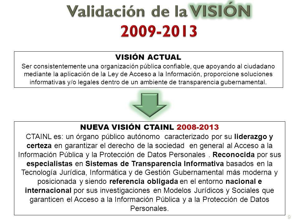 VISIÓN CTAINL es: un órgano público autónomo caracterizado por su liderazgo y certeza en garantizar el derecho de la sociedad en general al Acceso a la Información Pública y la Protección de Datos Personales.