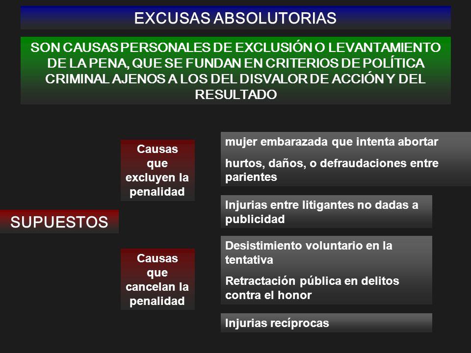 EXCUSAS ABSOLUTORIAS SON CAUSAS PERSONALES DE EXCLUSIÓN O LEVANTAMIENTO DE LA PENA, QUE SE FUNDAN EN CRITERIOS DE POLÍTICA CRIMINAL AJENOS A LOS DEL D