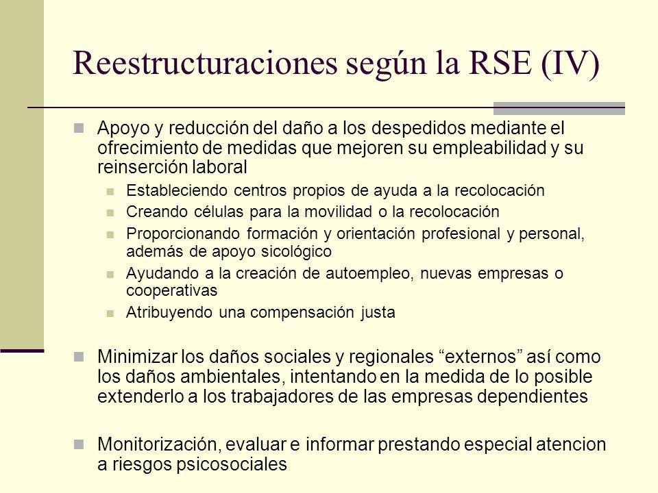 Reestructuraciones según la RSE (IV) Apoyo y reducción del daño a los despedidos mediante el ofrecimiento de medidas que mejoren su empleabilidad y su
