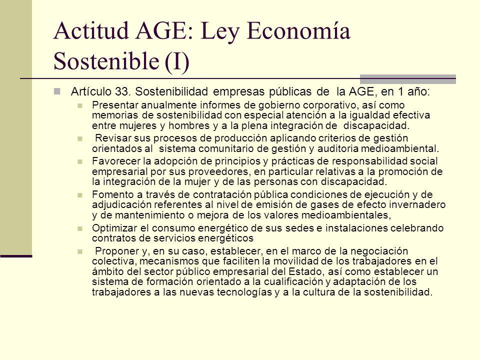 Actitud AGE: Ley Economía Sostenible (I) Artículo 33. Sostenibilidad empresas públicas de la AGE, en 1 año: Presentar anualmente informes de gobierno