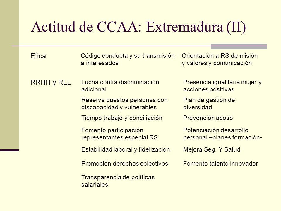 Actitud de CCAA: Extremadura (II) Etica Código conducta y su transmisión a interesados Orientación a RS de misión y valores y comunicación RRHH y RLL