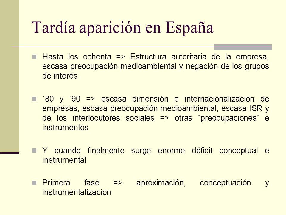 Tardía aparición en España Hasta los ochenta => Estructura autoritaria de la empresa, escasa preocupación medioambiental y negación de los grupos de i