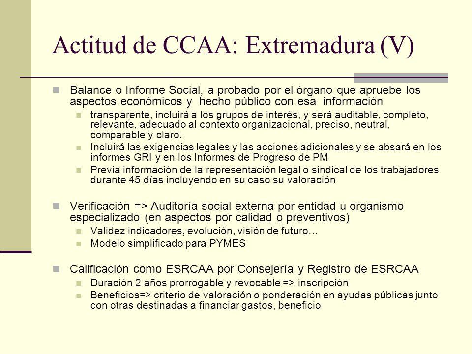 Actitud de CCAA: Extremadura (V) Balance o Informe Social, a probado por el órgano que apruebe los aspectos económicos y hecho público con esa informa
