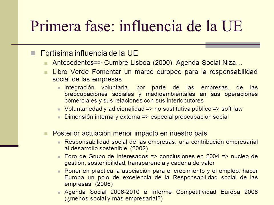 Primera fase: influencia de la UE Fortísima influencia de la UE Antecedentes=> Cumbre Lisboa (2000), Agenda Social Niza… Libro Verde Fomentar un marco