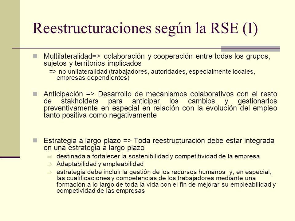 Reestructuraciones según la RSE (I) Multilateralidad=> colaboración y cooperación entre todas los grupos, sujetos y territorios implicados => no unila