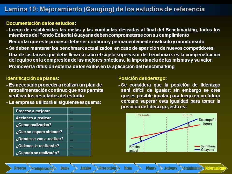 Comparación DatosAmbito ProyecciónMetasPlanesAccionesSeguimientoMejoramiento Proceso Lamina 10: Mejoramiento (Gauging) de los estudios de referencia M